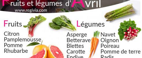 Fruit et Légumes d'Avril