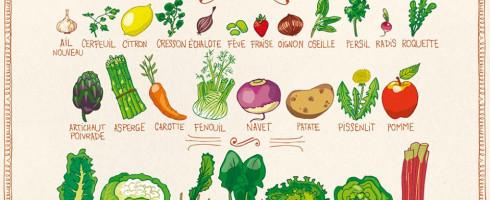 Fruit et légumes de mai